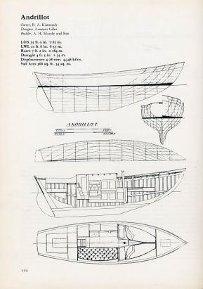 Andrillot Line Drawings