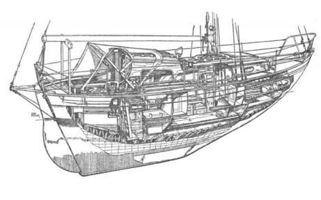 Diagrammatic Sketch of Vertue XXXV